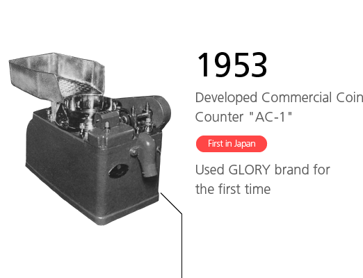 1953 Developed Commercial Coin Counter 'AC-1' First in Japan Used GLORY brand for the first time