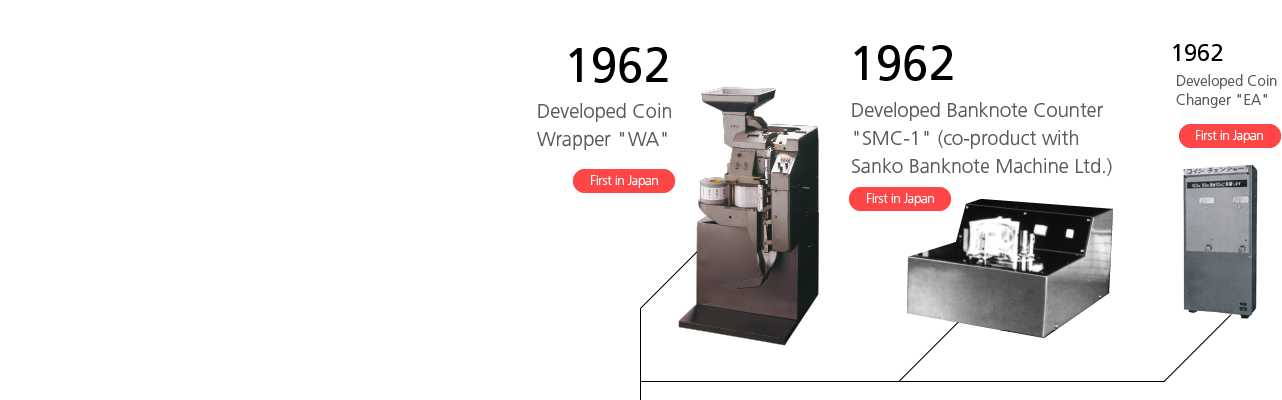 1962 Developed Coin Wrapper 'WA' First in Japan