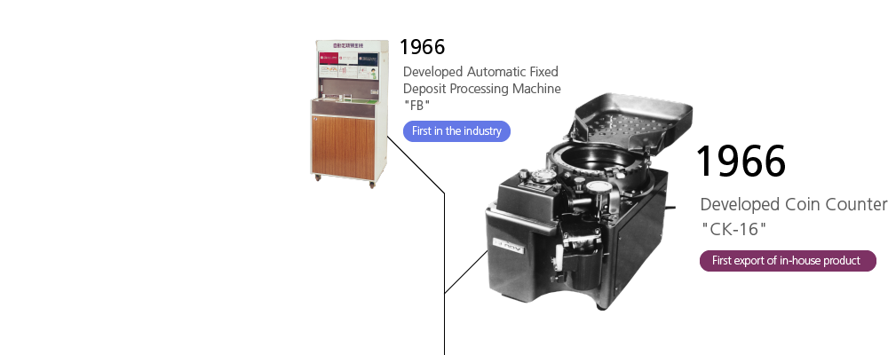 1966 Developed Automatic Fixed Deposit Processing Machine 'FB' First in the industry
