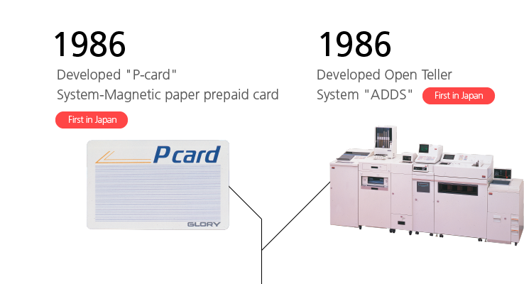 1986 Developed 'P-card' System-Magnetic paper prepaid card First in Japan