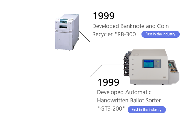 1999 Developed Banknote and Coin Recycler 'RB-300' First in the industry