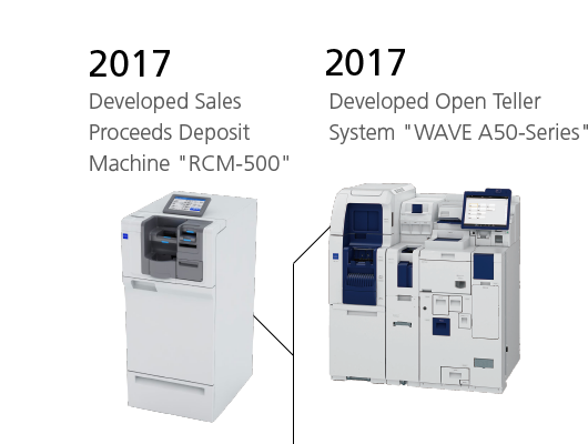 2017 Developed Sales Proceeds Deposit Machine 'RCM-500'