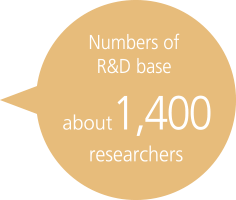 R&D staff about 1,200 researchers
