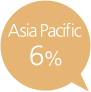 Asia Pacific 6%