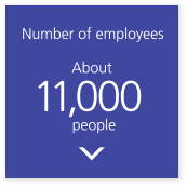 Number of employees About 10,000 people